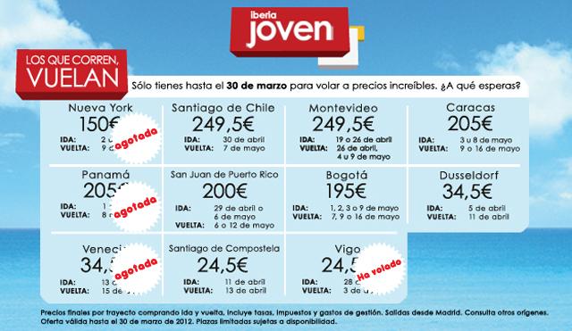 27 03 12_2_Blog_precios y destinos AGOTADO2HVpanama