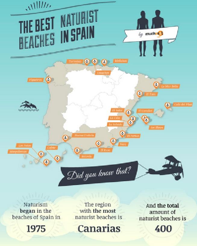 Spain nude / naturist beaches - MuchoSol.co.uk