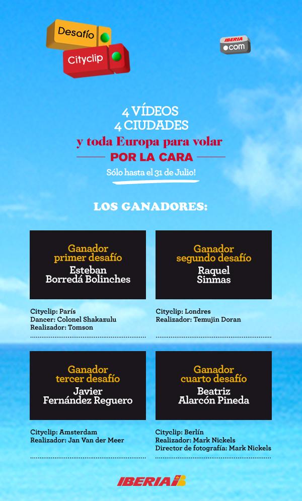 Ganador Desafío CityClip. Concurso Iberia en Facebook